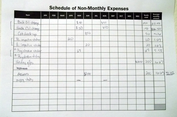 1 Simple Tool to Change How You Budget as a Couple – How Does a Monthly Budget Worksheet Help You
